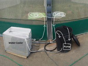 Under-floor cooling system.